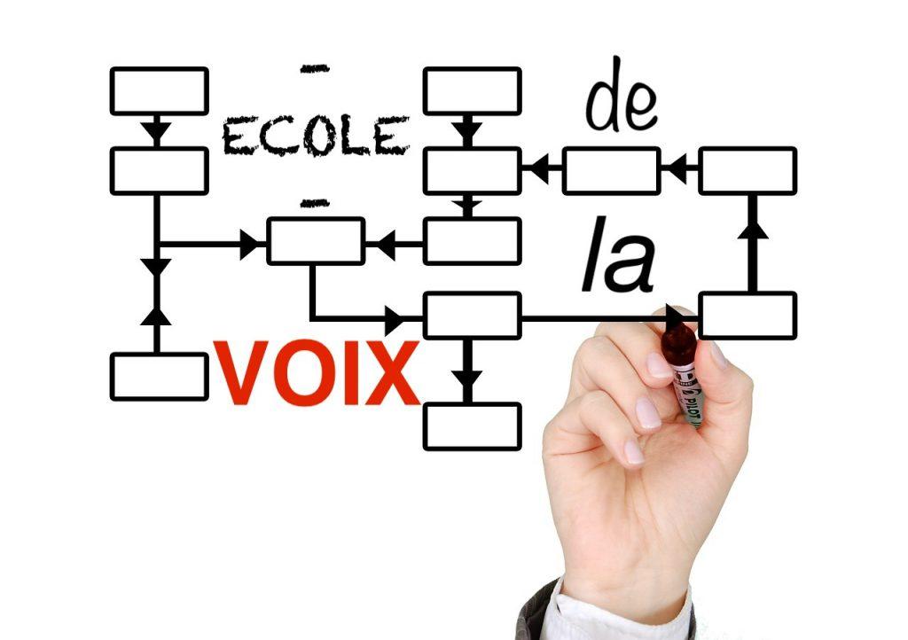 Ecole de la voix : prendre la parole
